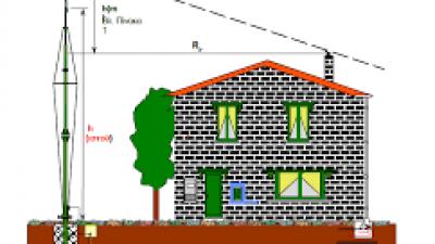 Δήμος Σερρών : Διαγωνισμός για αντικεραυνική προστασία σχολικών κτιρίων